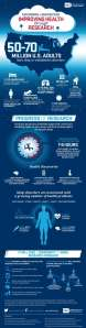 NIH_Sleep_Infographic